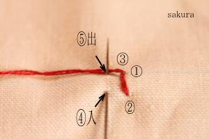 ブランケットステッチ縫い始め