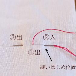 本返し縫い
