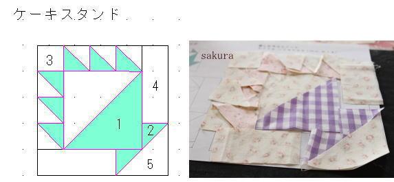 パッチワークパターンケーキスタンド縫い方