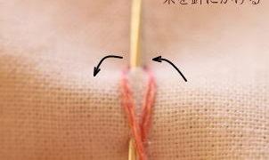 レゼーデイジーステッチ縫い始め