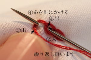 チェーンステッチ縫い