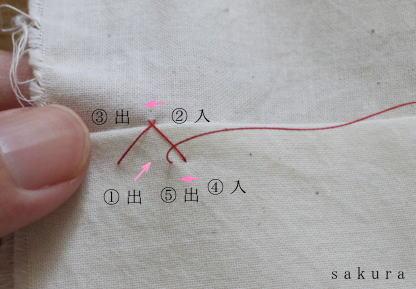 ちどりがけ縫い方